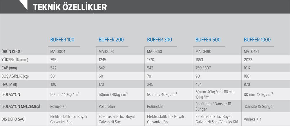 Solimpeks-Solibuffer-100LT-200LT-300LT-500LT-1000LT-teknik-ozellikleri