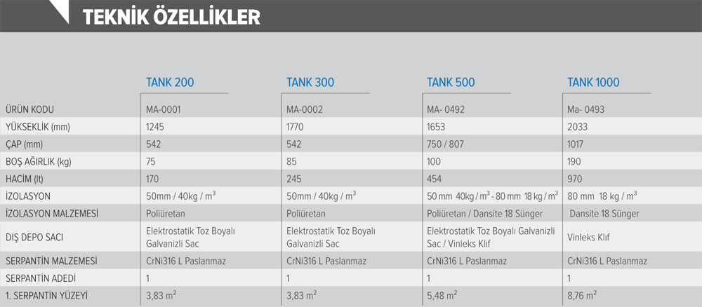 Solimpeks-Solitank-Hijyenik-boyler-200-LT-300-LT-500-LT-1000-LT-teknik-ozellikleri