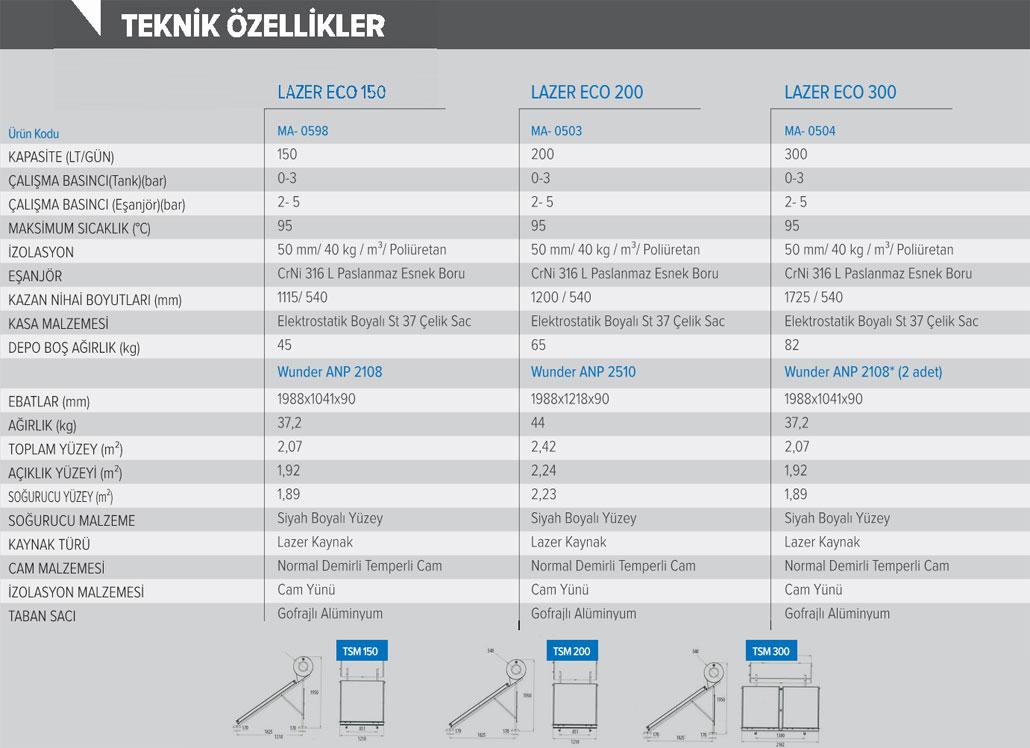 Solimpeks Lazer Eco Termosifonik Basınçlı Paket Sistem Teknik Özellikleri