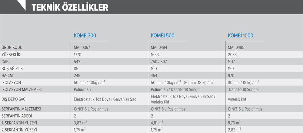 Solikombi Hijyenik Boyler 300 LT-500 LT-1000 LT Teknik Özellikleri